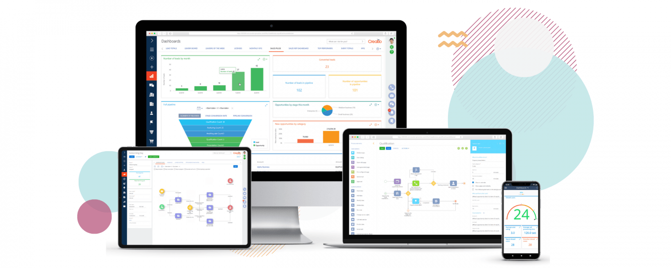 Desktop, tablet, laptop, + mobile views of Creatio's CRM business process management. Creatio is a global software company.