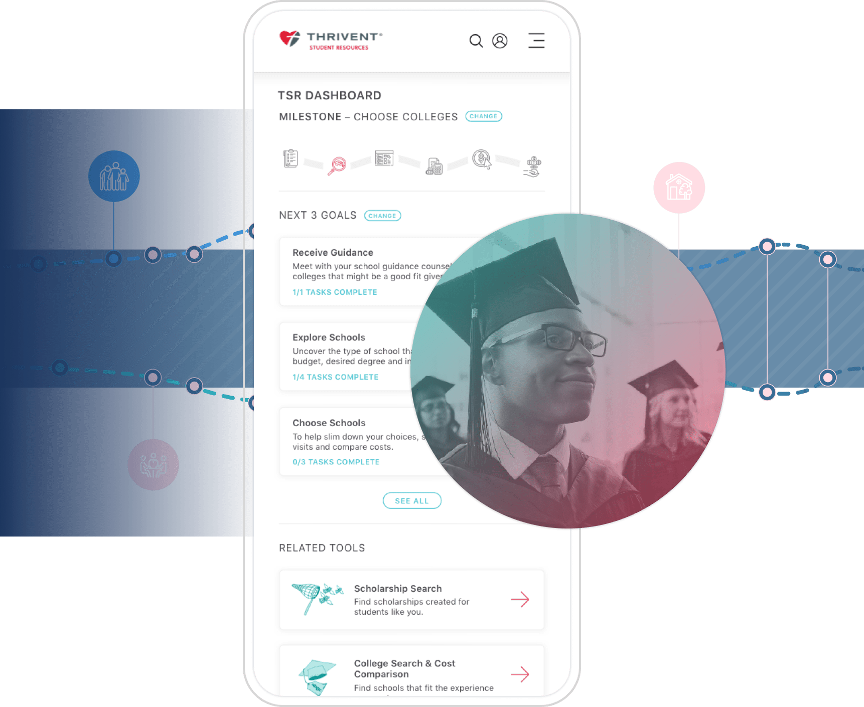 Thrivent Student Resources mobile application