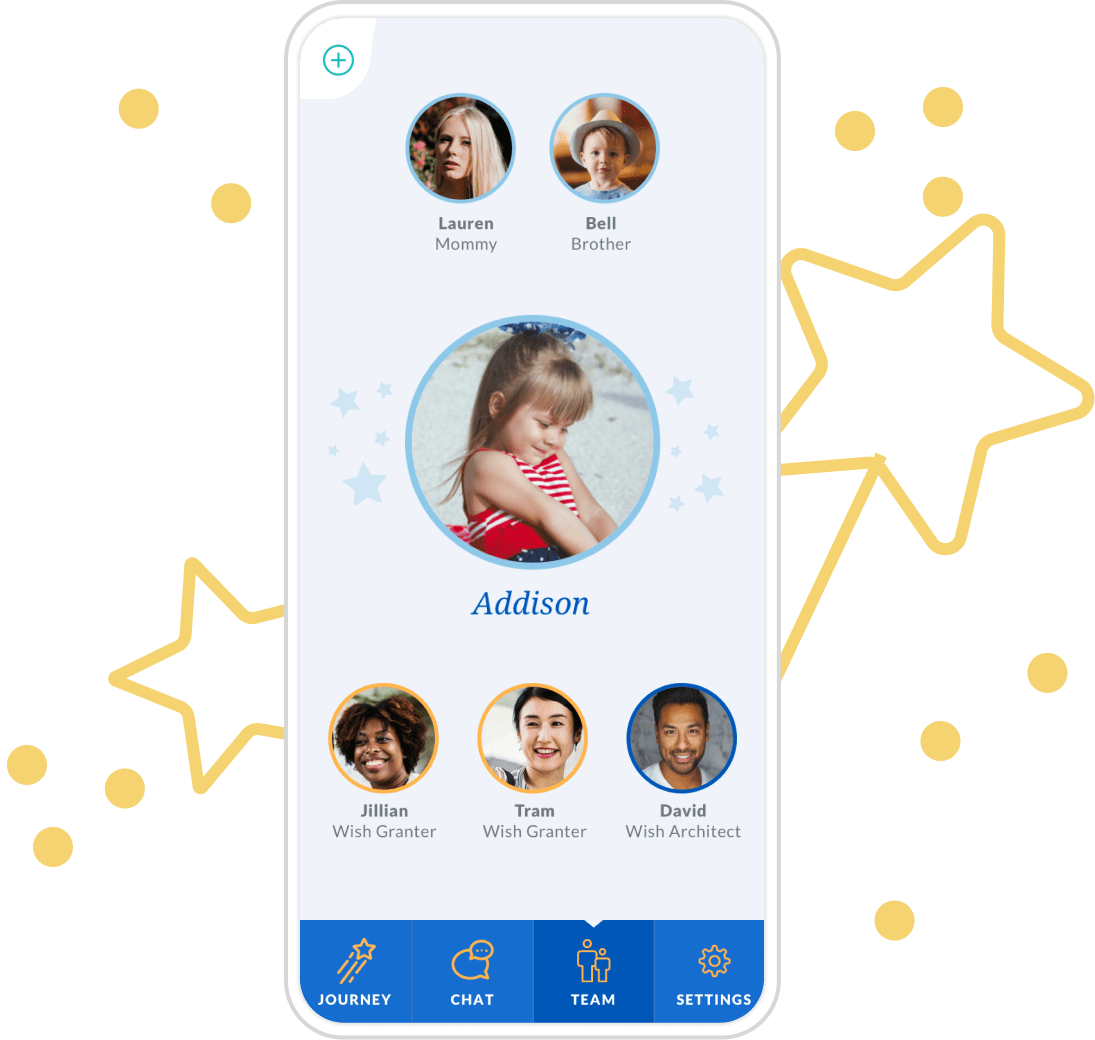 Make-A-Wish mobile view, with the team tab selected. The Wish-Child is at the center, a young girl named Addison, with her family above her and the Wish team below. The image is flanked by yellow stars and dots.